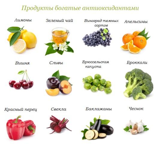 Антиоксиданты в продуктах питания