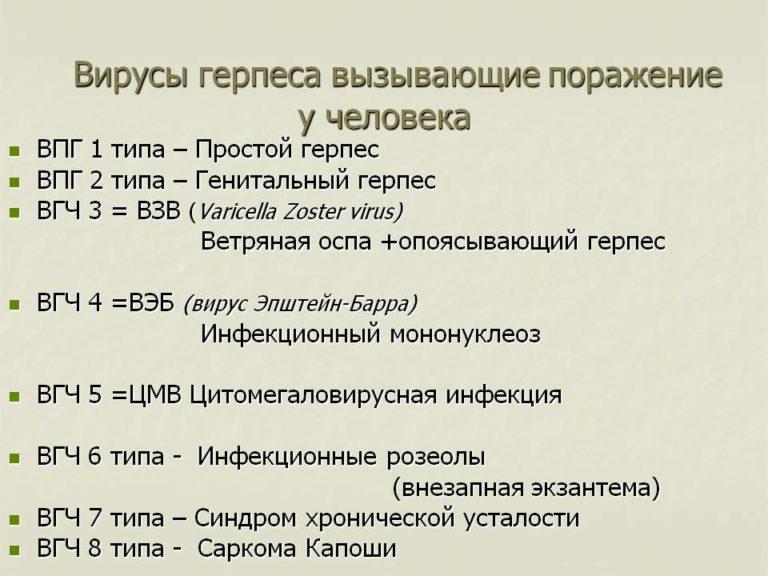 Герпес вирусный тип 2