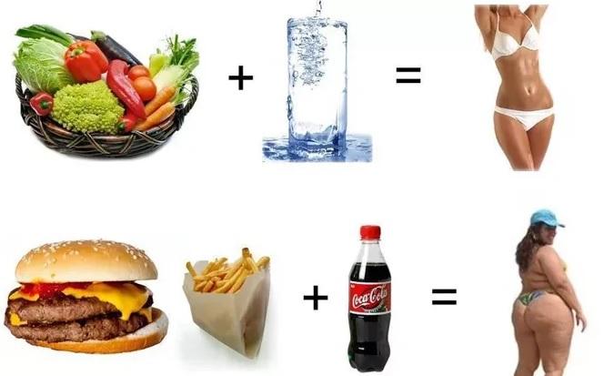 Почему не худеется